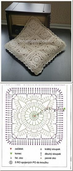 Crochet Bedspread Pattern, Crochet Lace Edging, Crochet Motifs, Crochet Quilt, Crochet Pillow, Crochet Stitches Patterns, Crochet Home, Filet Crochet, Easter Crochet Patterns