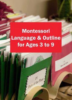 Montessori Language & Outline for Ages 3 to 9 {Confessions of a Montessori Mom}