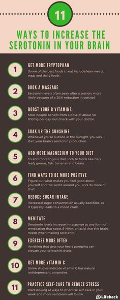 - 11 Ways To Increase the Serotonin In Your Brain (Naturally) Do you suffer from SAD? Serotonin levels are likely to be low. Try these simple ways to boost motivation & serotonin levels. Serotonin Levels, Increase Serotonin, Low Serotonin Symptoms, Serotonin Power Diet, Boost Seratonin, Symptoms Of Anxiety, Serotonin Foods, Increase Dopamine Naturally, Signs Of Anxiety