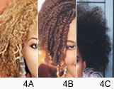 NATURALLY CURLY Curly Hair Types, Types Of Curls, Curly Hair Care, Natural Hair Inspiration, Natural Hair Tips, Natural Hair Styles, Going Natural, Hair Type Chart, Biracial Hair Care