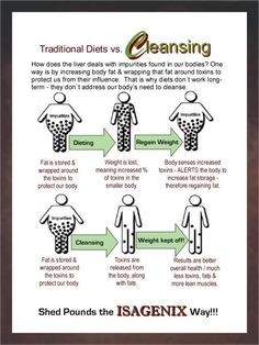 Stop dieting and cleanse your body from all the toxins in it..Lose weight and keep it off...AND feel great!!!  #TCNATIONSTRONG
