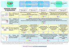 Programmations 2015-2016 cycle 1 (programmes 2015) !: