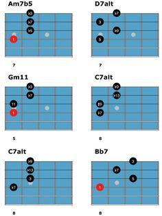 Jazz Blues Chord Solo 4