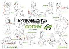 Tabla de estiramientos para después de correr.  Runners.stretching