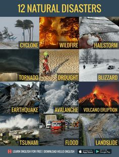 English vocabularyYou can find Natural disasters and more on our website. Hello English App, English Fun, Learn English Words, English Writing, English Study, English Grammar, English Lessons For Kids, English Language Learning, Teaching English