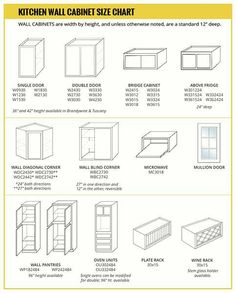 Standard Kitchen Cabinet Sizes And Models , The Standard Kitchen Cabinet  Size Will Include Several