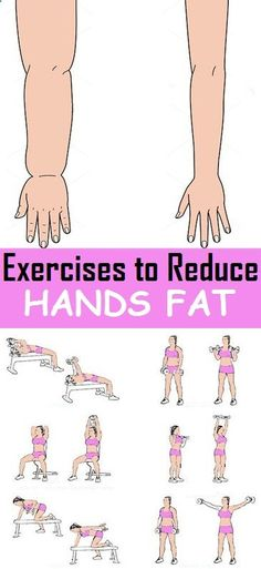 Exercises to Reduce Hands Fat..
