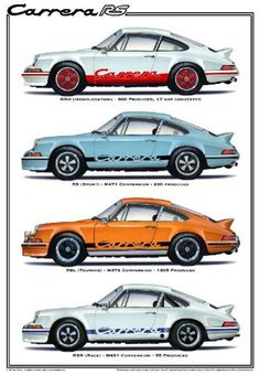 Classic porsche 911 RS poster #cars #cool