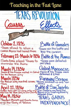 Let's talk about exciting and engaging ways to teach our students about the Texas Revolution! This important era in Texas History is guaranteed to excite! 4th Grade Social Studies, Social Studies Classroom, History Classroom, Teaching Social Studies, Teaching History, History Education, Texas History 7th, Us History, American History