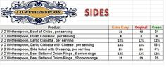 J D Wetherspoons - Sides Syn Values :)