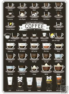 This is #Everything You Ever Wanted to Know #about Your Cuppa Joe! #Fancypants