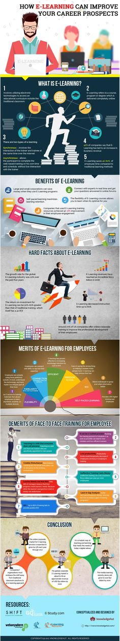 Here is Why E-Learning is The Solution To Your Problems - Infographic