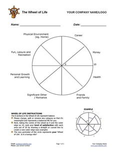 """The """"Wheel of Life"""" is a powerful coaching tool - and can be used in many different ways! In fact it may just be the best and most flexible coaching tool i Systemisches Coaching, Coaching Personal, Life Coaching Tools, Business Coaching, Coaching Questions, Therapy Worksheets, Therapy Activities, Counseling Activities, Free Worksheets"""