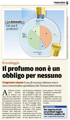 IL SONDAGGIO (d'archivio) — Pubblicato il 15 ottobre 2013 — Il profumo non è un obbligo per nessuno. Tratto dal nostro e-paper: http://epaper.cooperazione.ch