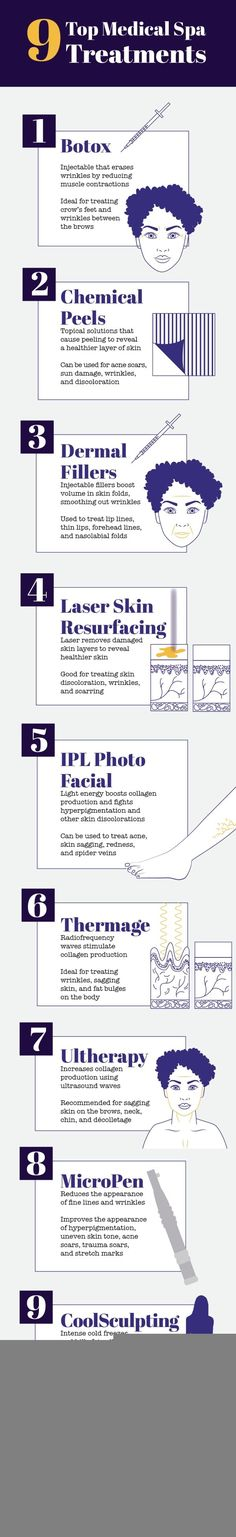 An IPL photo facial uses light energy to increase the production of collagen in your skin, which helps with acne and skin redness! Learn more by looking at this medical spa infographic. #infographic #datavisualization #spa #treatment
