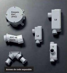 Instalaciones eléctricas residenciales - Accesorios para tubos conduit