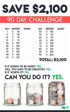 Money saving tips 417005246746104606 - Printables! Everyone's favorite thing. Swipe this copy of our 90 Day Savings Challenge and start saving more money today with this budget printable Source by caralpalmer Ways To Save Money, Money Tips, Money Saving Tips, Money Hacks, Saving Ideas, Money Budget, Managing Money, Money Savers, 52 Week Money Challenge