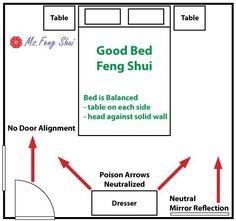 Mirror In Master Bedroom Feng Shui  Lauren B Montana