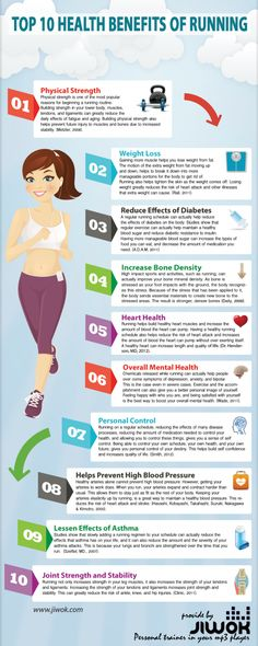 """Do you know that running helps tighten the skin as the weight comes off. In addition, many studies show that regular exercise can actually help maintain a healthy blood sugar and reduce diabetic resistance to insulin. More important, running can also improve your bone mineral density. Take a look at this infographic!"