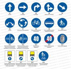 sigeurotrafic-indicatoare-rutiere-de-obligare Diagram, Chart