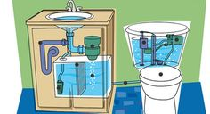 Use your used sink water to flush your toilet!