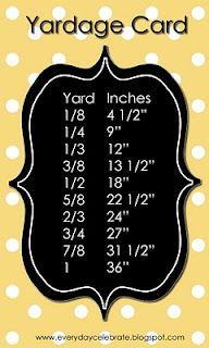 Yardage Chart. This should be so easy, but it still takes me a minute to think in my head every time. I should print this and keep it in my purse for quilting trips!