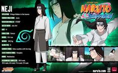 Image result for naruto profiles