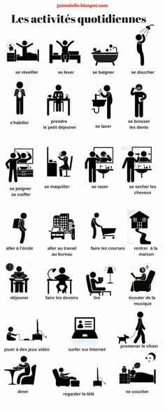 Learning French or any other foreign language require methodology, perseverance and love. In this article, you are going to discover a unique learn French method. Travel To Paris Flight and learn. Many will swear that it is French Verbs, French Grammar, French Phrases, French Quotes, French Language Lessons, French Language Learning, French Lessons, Learning Spanish, Spanish Lessons