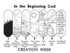 In the beginning, Yahweh created!