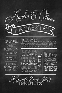 I LOVE this idea, display your Wedding Story at your reception.  So darling!