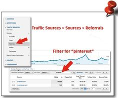How to attract Traffic from Marketing And Advertising, Online Marketing, Social Media Marketing, Digital Marketing, Web Analytics, Google Analytics, Tips & Tricks, Pinterest For Business, Pinterest Marketing