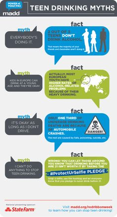 underage drinking infographic | Check out our new infographic to find out the facts behind some of the ...
