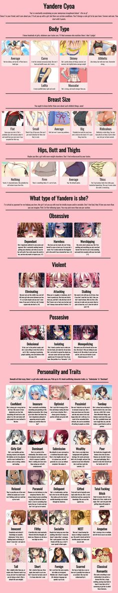 Create your own anime girl