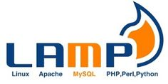 LAMP is an acronym for the combined use of programs based on Linux to provide dynamic Web pages. The other components are Apache, MySQL, PHP.