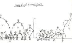 bouncing ball | -Becoming an Animating Ninja-