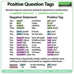 Positive Question Tags in English