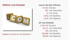 Domain Expiration: Make Money From High PR Expired Domains