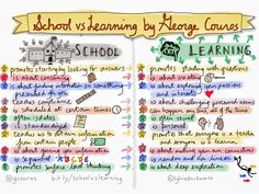 School vs Learning by George Couros