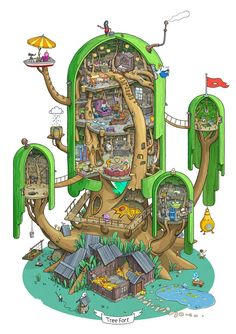 Finn & Jake's Tree house :3