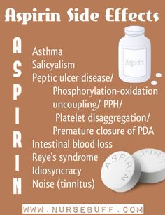 Aspirin is a salicylate drug that has anti-inflammatory, analgesic, anti-pyretic and anti-platelet effects. It is commonly used to relieve acute symptoms like fever, pain and inflammations. It also has anti-platelet effects as it inhibits the production of thromboxane. In using aspirin, side-effects like tinnitus, stomach pain, GI bleeding and thrombocytopenia should be monitored.