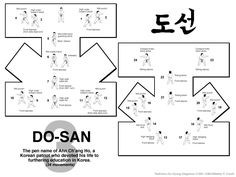 taekwondo forms itf diagrams | Tae Kwon Do offers an individual...*