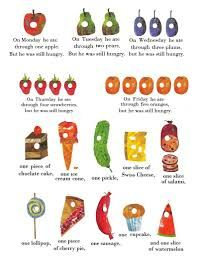 Image result for the very hungry caterpillar free printables