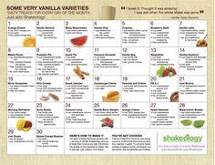 Vanilla Shakeology Recipe Calendar 1 - Slender Suzie