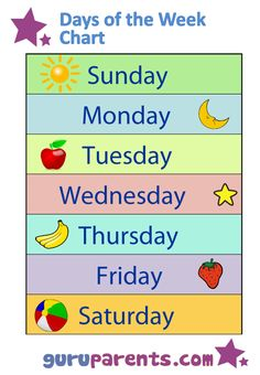 Resultado de imagen de days of the week for children
