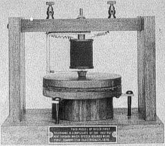History of the Telephone: Service Lines and Switchboards: This model of Bell's first telephone (right) is a duplicate of the instrument through which speech sounds were first transmitted electrically (1875).