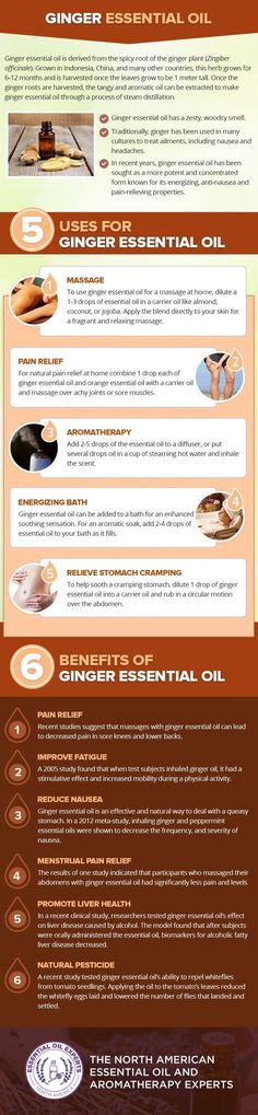 Ginger essential oil uses and benefits