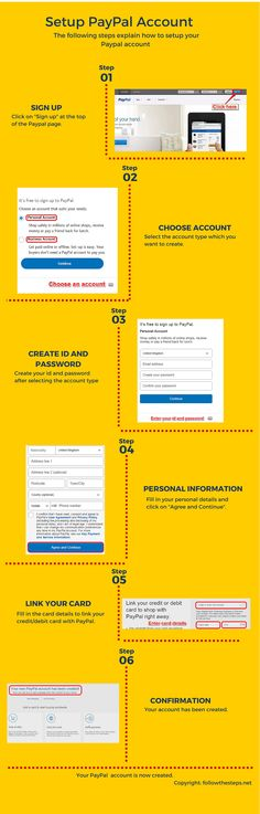 How To Setup Paypal Account? Instruct-O-Graphic