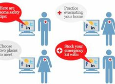 How the redcross is saving lives through social data