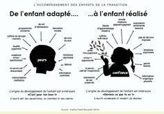 L'exemple d'une transition pédagogique (La Ferme des Enfants) : de l'enfant adapté à l'enfant réalisé (des peurs de l'adulte à la confiance en l'enfant)