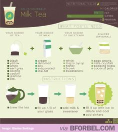 DIY: How to Make Milk Tea
